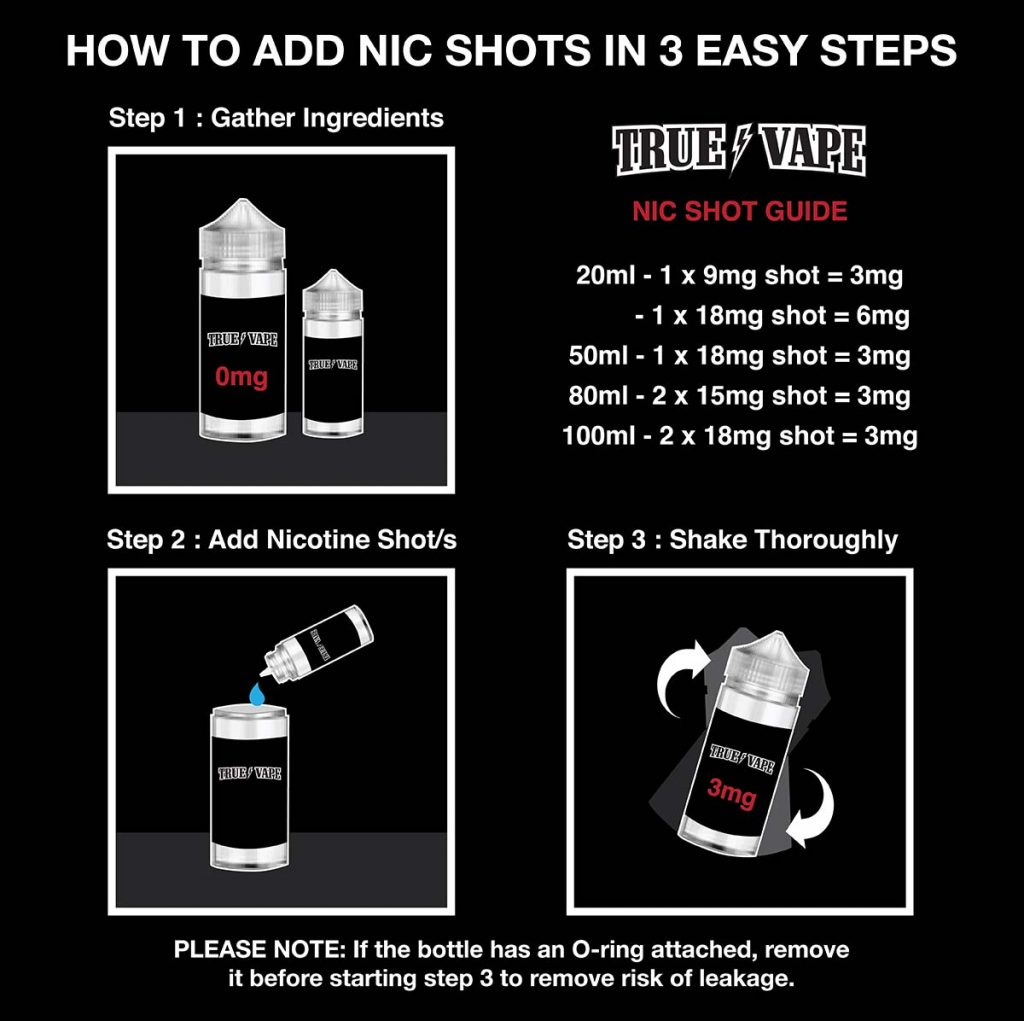 Nicotine Shot And Shortfill Mixing Guide - How to mix a nic shot in three easy steps