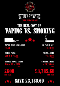 Smoking costs versus Vaping Costs - Save over £3,000 a year